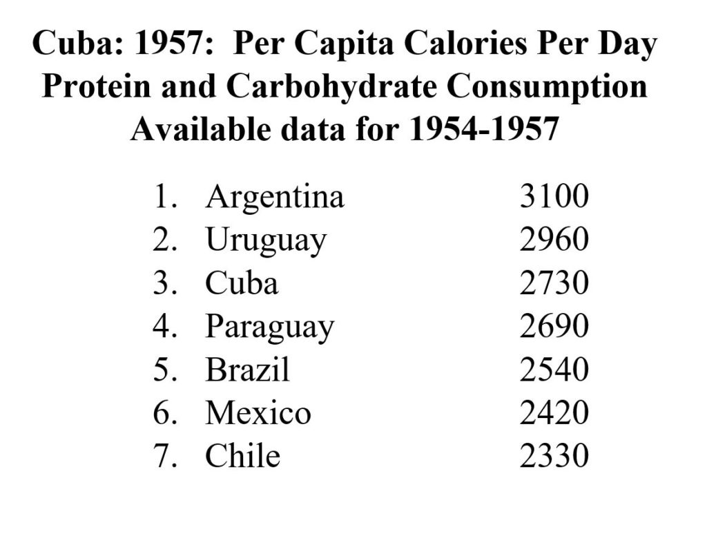 Cuba el mayor exportador de productos agropecuarios